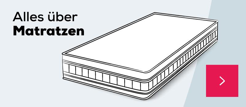 Alles über Matratzen | Swiss Sense