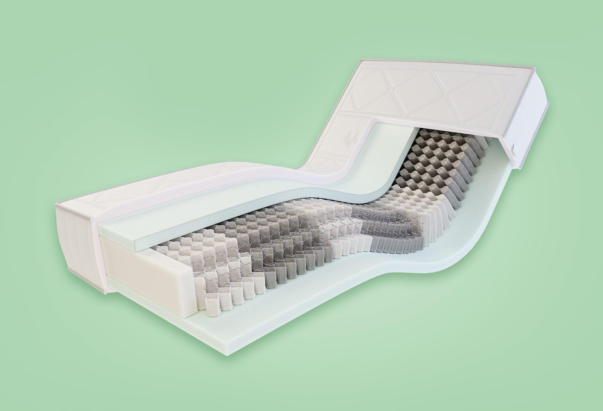 Gazella Comfort IV Tonnentaschen-Federkernmatratze | Swiss Sense