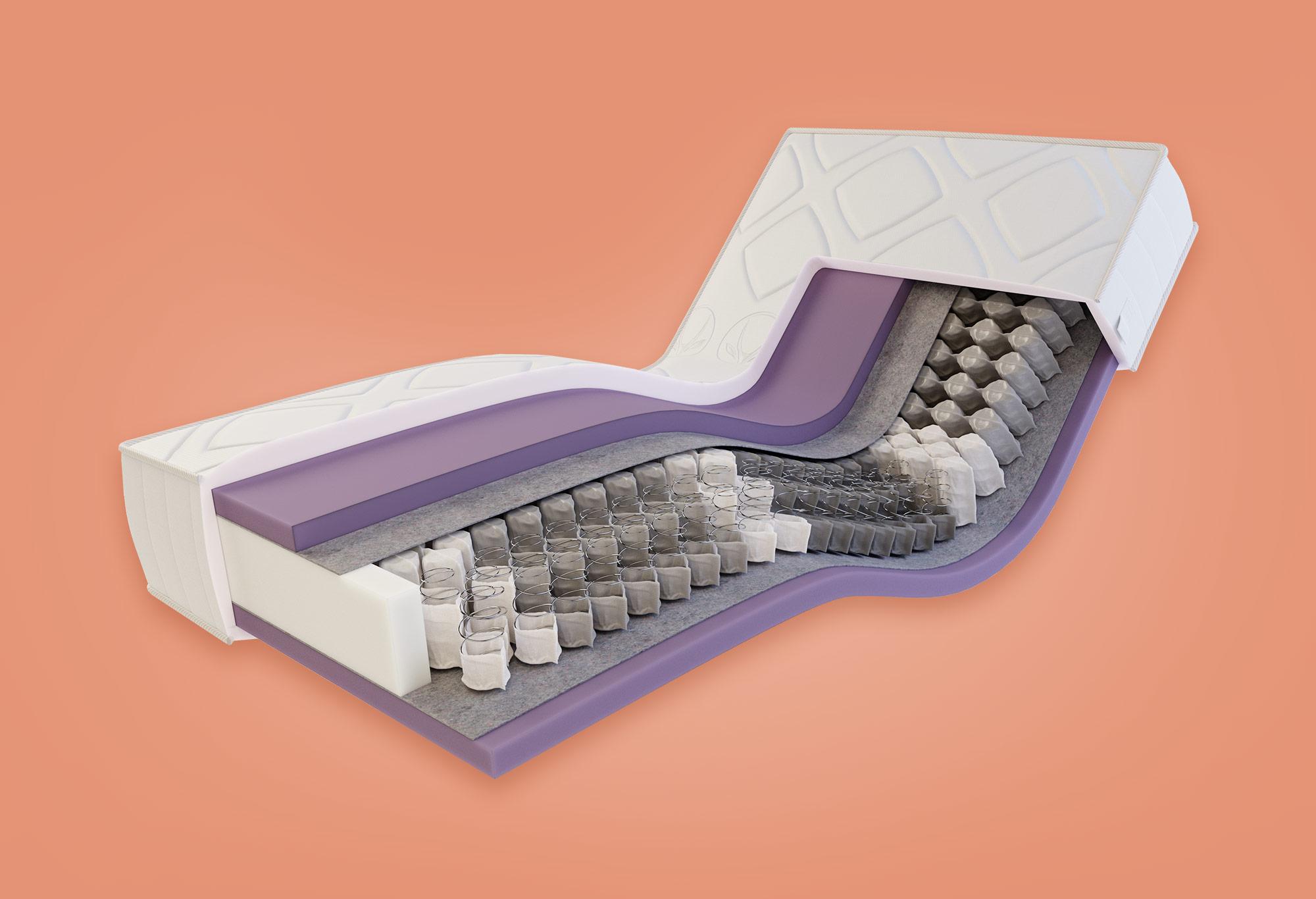 Gazella Support II Tonnentaschen-Federkernmatratze | Swiss Sense