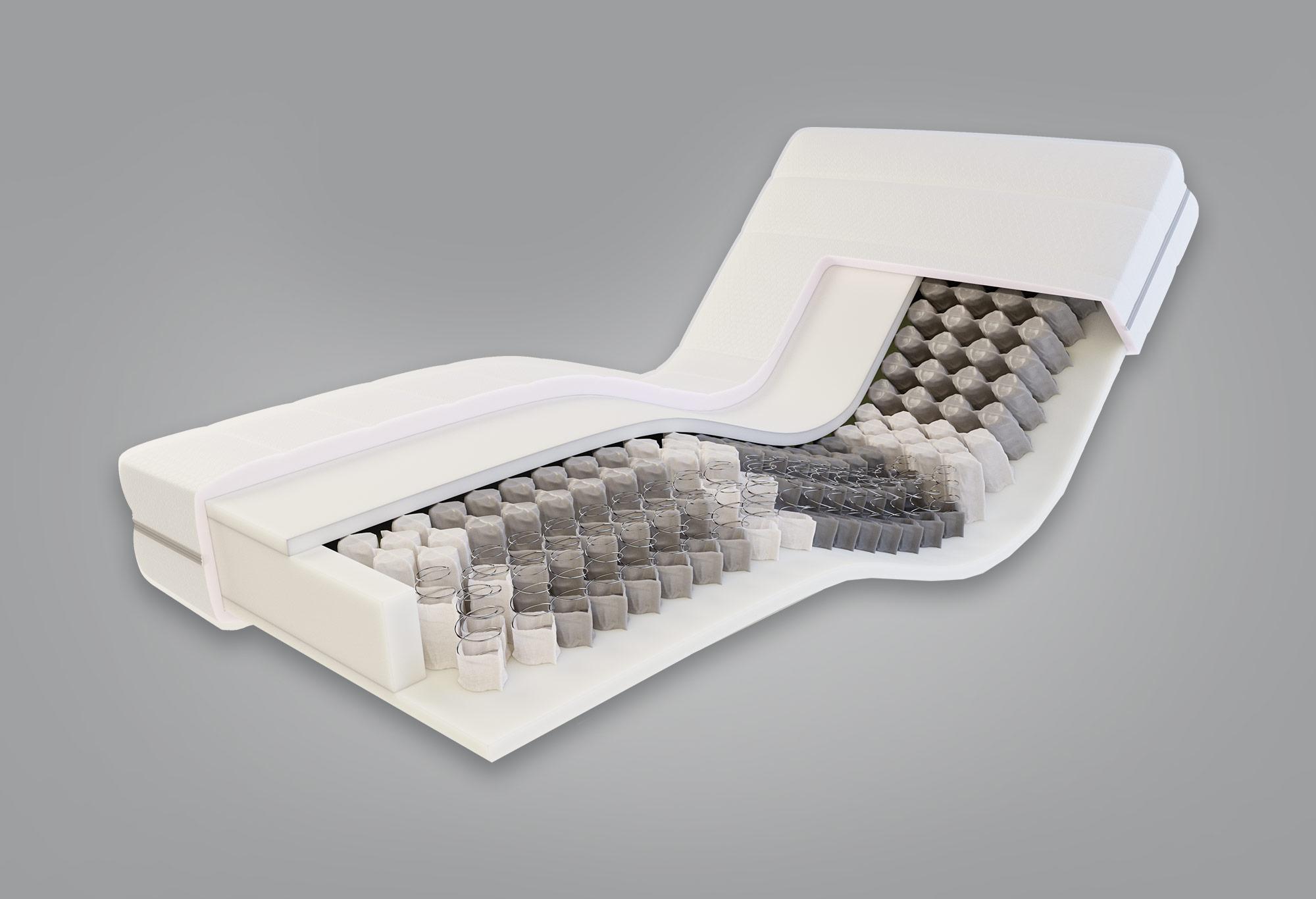 Gazella Web-Only II Tonnentaschen-Federkernmatratze | Swiss Sense